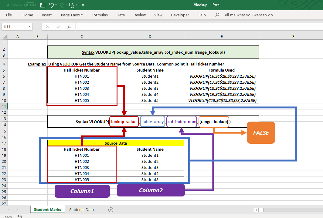 How To use VLOOKUP In Excel | Commerce and Excel Hub